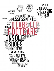 Words to describe diabetic foot clinic and foot care